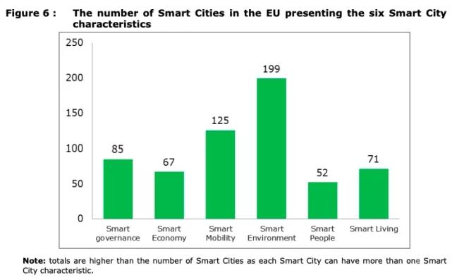 建设智慧城市,中国还缺点什么 5.jpg
