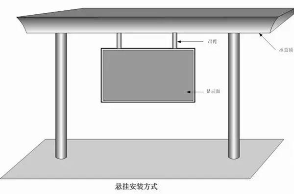 实用的led显示屏安装方式图解大全图片